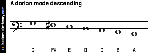A dorian mode descending