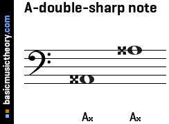 A-double-sharp note