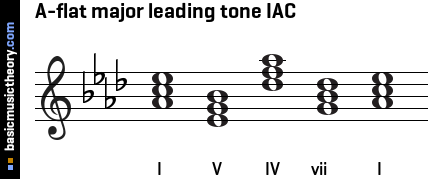 A-flat major leading tone IAC