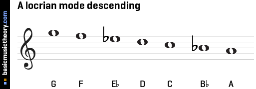A locrian mode descending