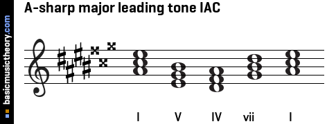 A-sharp major leading tone IAC