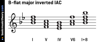 B-flat major inverted IAC