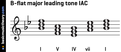 B-flat major leading tone IAC