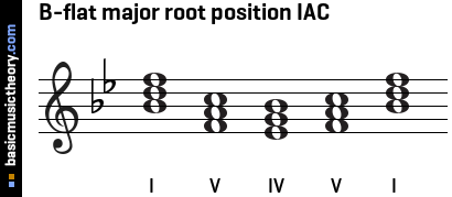 B-flat major root position IAC