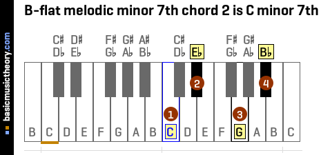 B-flat melodic minor 7th chord 2 is C minor 7th