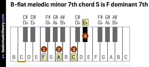 B-flat melodic minor 7th chord 5 is F dominant 7th