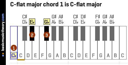 chord CBS110 11 cmAfuche Cabasa