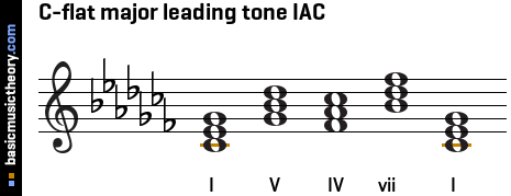 C-flat major leading tone IAC