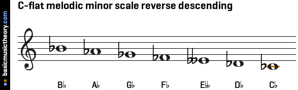 basicmusictheory.com: C-flat melodic minor scale C Flat Major Scale Bass Clef