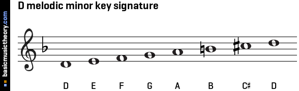D melodic minor key signature