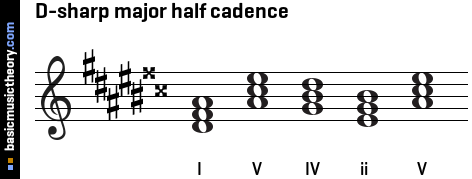 D-sharp major half cadence