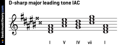 D-sharp major leading tone IAC