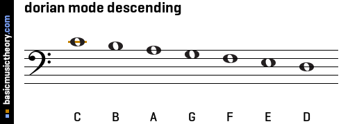 dorian mode descending