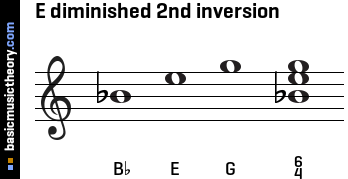 E diminished 2nd inversion