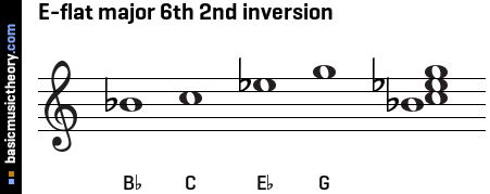 E-flat major 6th 2nd inversion