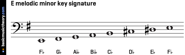 E melodic minor key signature