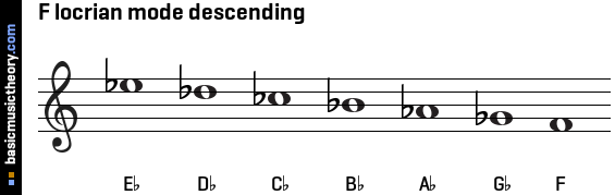 F locrian mode descending