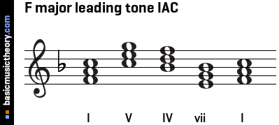F major leading tone IAC