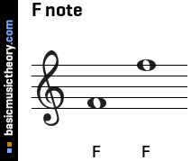 F note