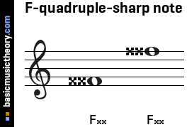 F-quadruple-sharp note