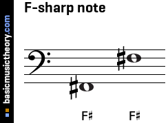 F-sharp note