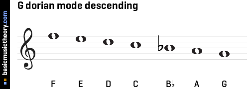 G dorian mode descending