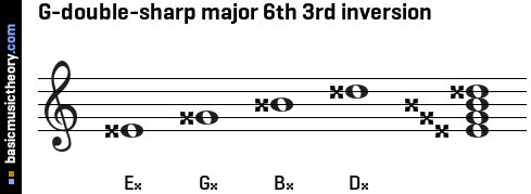 G-double-sharp major 6th 3rd inversion