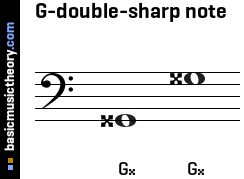 G-double-sharp note