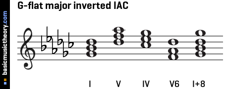 G-flat major inverted IAC