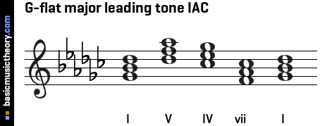G-flat major leading tone IAC