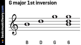 G major 1st inversion