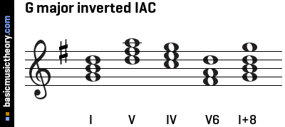 G major inverted IAC