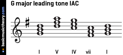G major leading tone IAC