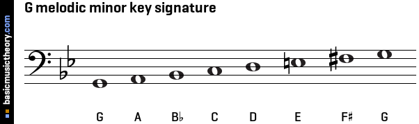 G melodic minor key signature