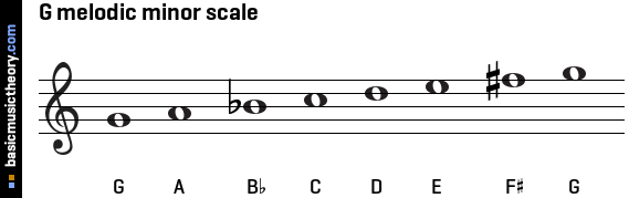 G melodic minor scale