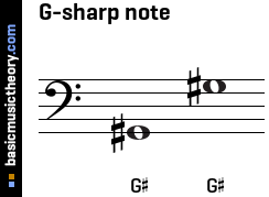 G-sharp note