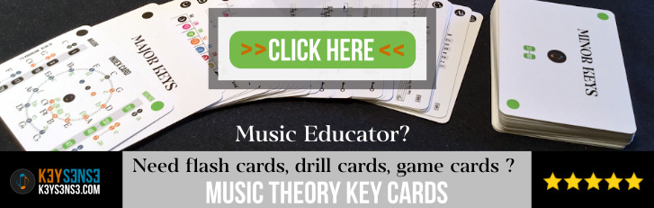Basicmusictheory D Major Chords